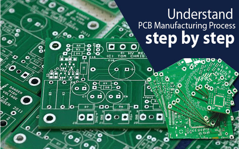 Understand PCB Manufacturing Process step by step